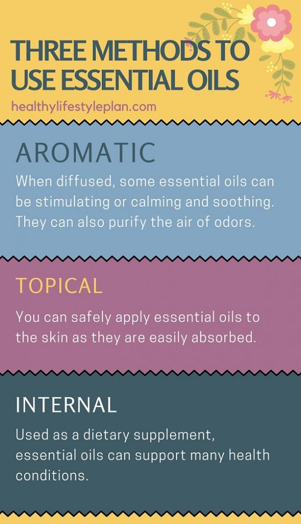 Essential oil uses for wellness
